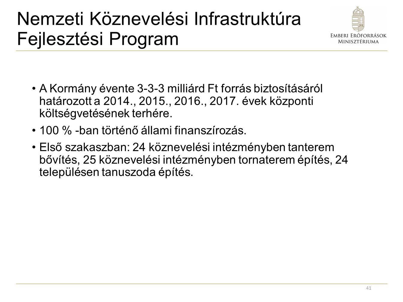 Nemzeti Köznevelési Infrastruktúra Fejlesztési Program A Kormány évente 3-3-3 milliárd Ft forrás biztosításáról határozott a 2014., 2015., 2016., 2017.