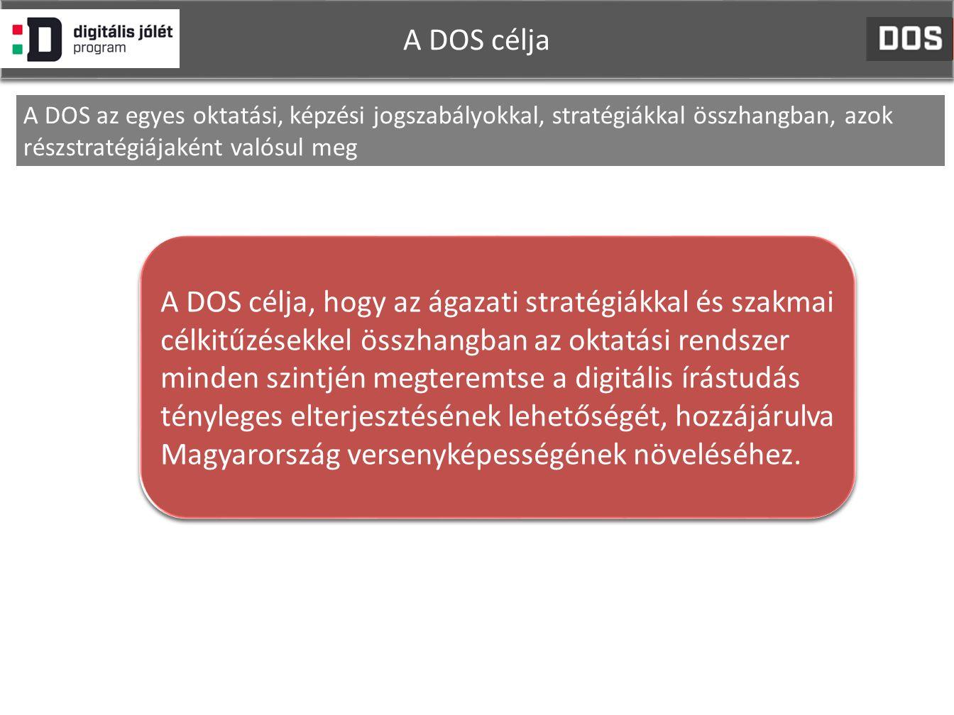 A DOS célja A DOS az egyes oktatási, képzési jogszabályokkal, stratégiákkal összhangban, azok részstratégiájaként valósul meg A DOS célja, hogy az ágazati stratégiákkal és szakmai célkitűzésekkel összhangban az oktatási rendszer minden szintjén megteremtse a digitális írástudás tényleges elterjesztésének lehetőségét, hozzájárulva Magyarország versenyképességének növeléséhez.