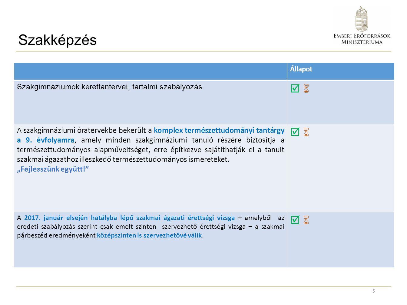 Szakképzés Állapot Szakgimnáziumok kerettantervei, tartalmi szabályozás    A szakgimnáziumi óratervekbe bekerült a komplex természettudományi tantárgy a 9.