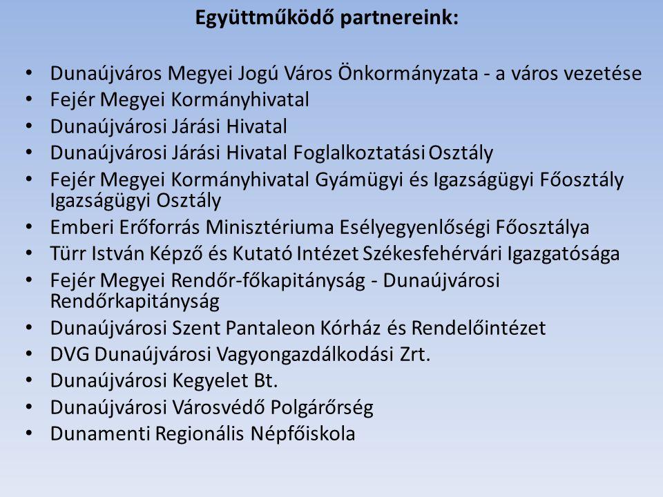 Együttműködő partnereink: Dunaújváros Megyei Jogú Város Önkormányzata - a város vezetése Fejér Megyei Kormányhivatal Dunaújvárosi Járási Hivatal Dunaújvárosi Járási Hivatal Foglalkoztatási Osztály Fejér Megyei Kormányhivatal Gyámügyi és Igazságügyi Főosztály Igazságügyi Osztály Emberi Erőforrás Minisztériuma Esélyegyenlőségi Főosztálya Türr István Képző és Kutató Intézet Székesfehérvári Igazgatósága Fejér Megyei Rendőr-főkapitányság - Dunaújvárosi Rendőrkapitányság Dunaújvárosi Szent Pantaleon Kórház és Rendelőintézet DVG Dunaújvárosi Vagyongazdálkodási Zrt.