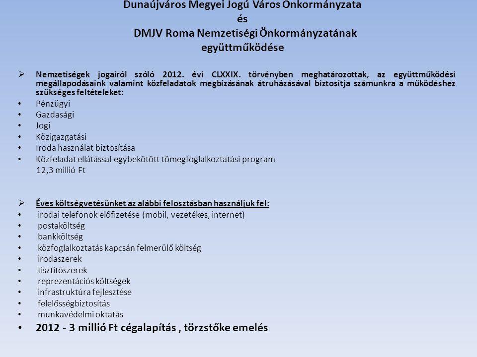 Dunaújváros Megyei Jogú Város Önkormányzata és DMJV Roma Nemzetiségi Önkormányzatának együttműködése  Nemzetiségek jogairól szóló 2012.