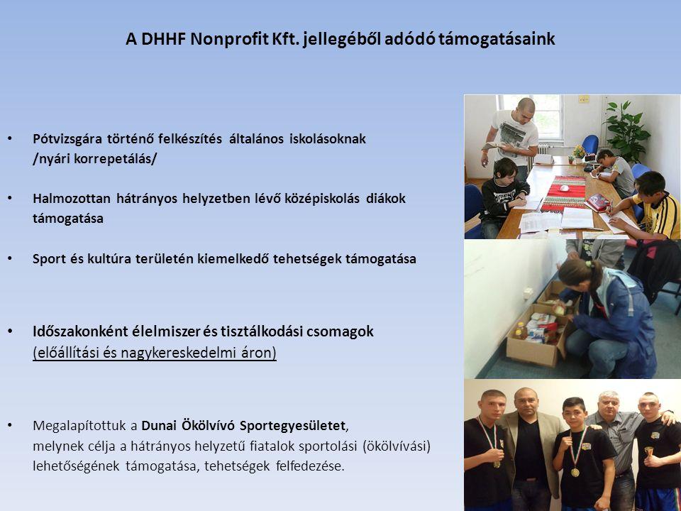 A DHHF Nonprofit Kft.