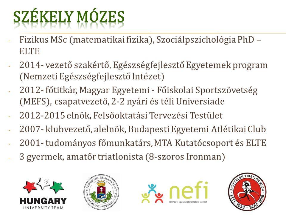 - Fizikus MSc (matematikai fizika), Szociálpszichológia PhD – ELTE - 2014- vezető szakértő, Egészségfejlesztő Egyetemek program (Nemzeti Egészségfejlesztő Intézet) - 2012- főtitkár, Magyar Egyetemi - Főiskolai Sportszövetség (MEFS), csapatvezető, 2-2 nyári és téli Universiade - 2012-2015 elnök, Felsőoktatási Tervezési Testület - 2007- klubvezető, alelnök, Budapesti Egyetemi Atlétikai Club - 2001- tudományos főmunkatárs, MTA Kutatócsoport és ELTE - 3 gyermek, amatőr triatlonista (8-szoros Ironman)