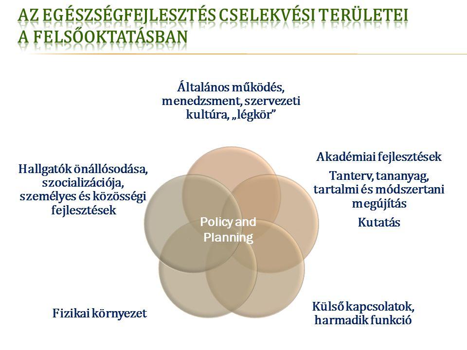 """Általános működés, menedzsment, szervezeti kultúra, """"légkör Akadémiai fejlesztések Tanterv, tananyag, tartalmi és módszertani megújítás Kutatás Külső kapcsolatok, harmadik funkció Fizikai környezet Hallgatók önállósodása, szocializációja, személyes és közösségi fejlesztések Policy and Planning"""