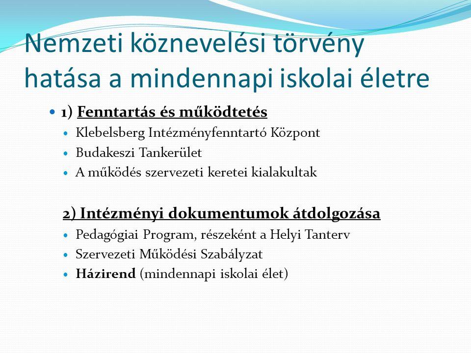 Nemzeti köznevelési törvény hatása a mindennapi iskolai életre 1) Fenntartás és működtetés Klebelsberg Intézményfenntartó Központ Budakeszi Tankerület