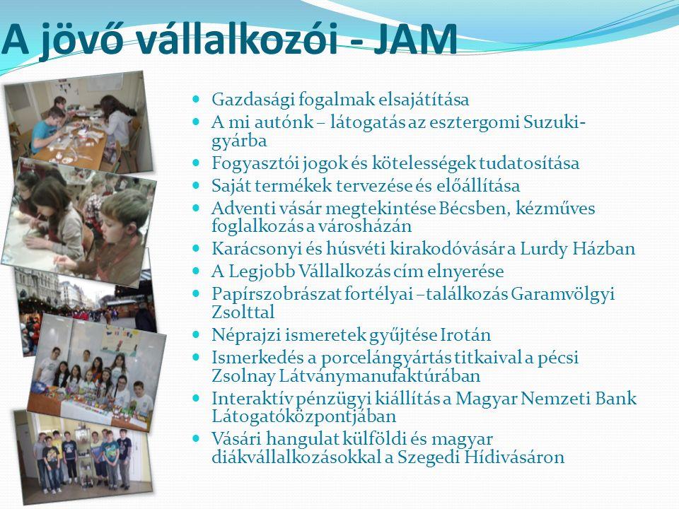 A jövő vállalkozói - JAM Gazdasági fogalmak elsajátítása A mi autónk – látogatás az esztergomi Suzuki- gyárba Fogyasztói jogok és kötelességek tudatosítása Saját termékek tervezése és előállítása Adventi vásár megtekintése Bécsben, kézműves foglalkozás a városházán Karácsonyi és húsvéti kirakodóvásár a Lurdy Házban A Legjobb Vállalkozás cím elnyerése Papírszobrászat fortélyai –találkozás Garamvölgyi Zsolttal Néprajzi ismeretek gyűjtése Irotán Ismerkedés a porcelángyártás titkaival a pécsi Zsolnay Látványmanufaktúrában Interaktív pénzügyi kiállítás a Magyar Nemzeti Bank Látogatóközpontjában Vásári hangulat külföldi és magyar diákvállalkozásokkal a Szegedi Hídivásáron