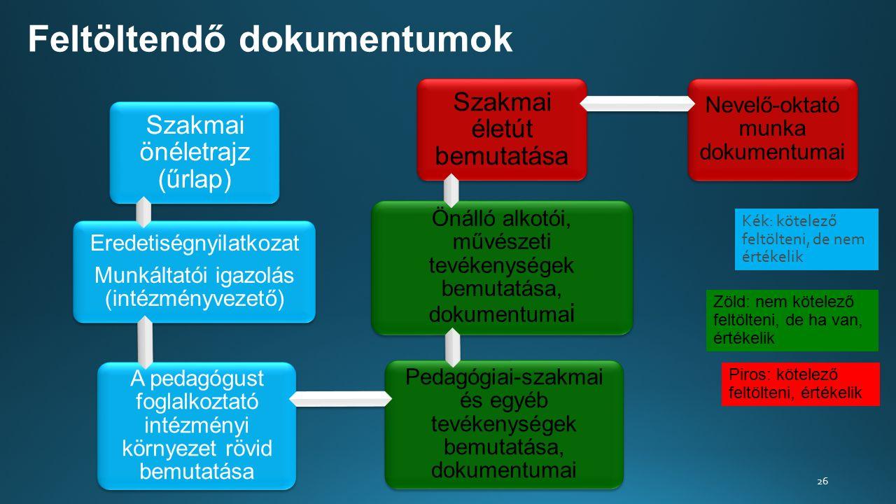 Feltöltendő dokumentumok 26 Piros: kötelező feltölteni, értékelik Zöld: nem kötelező feltölteni, de ha van, értékelik Kék: kötelező feltölteni, de nem értékelik