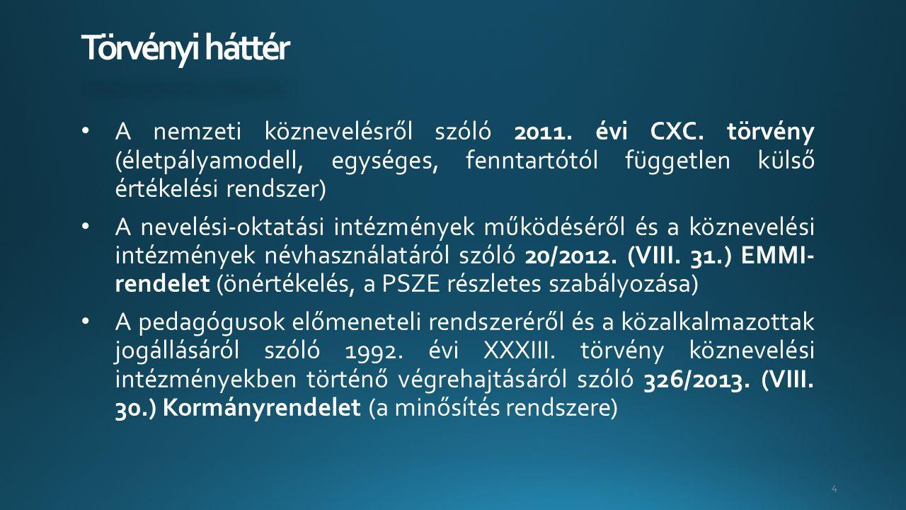 Törvényi háttér A nemzeti köznevelésről szóló 2011.