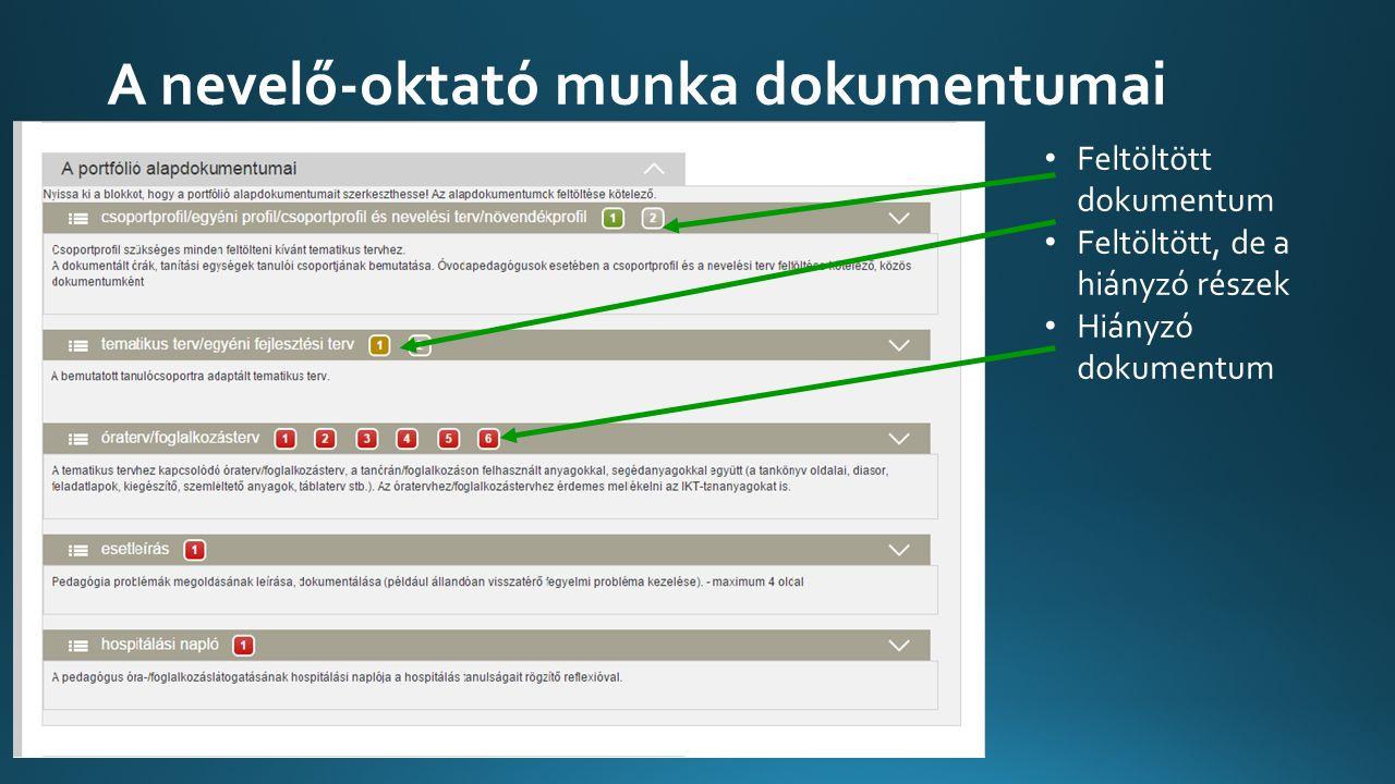 A nevelő-oktató munka dokumentumai Feltöltött dokumentum Feltöltött, de a hiányzó részek Hiányzó dokumentum