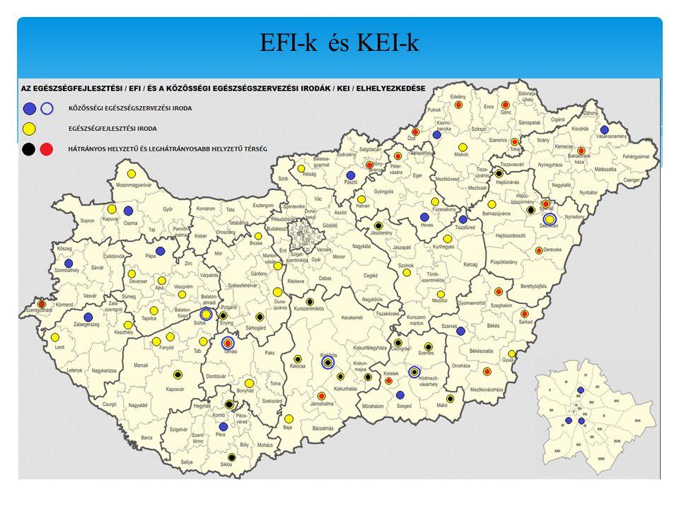 EFI-k és KEI-k