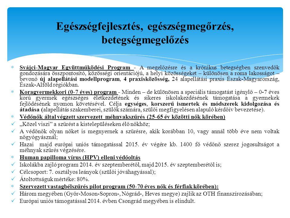 Egészségfejlesztés, egészségmegőrzés, betegségmegelőzés  Svájci-Magyar Együttműködési Program - A megelőzésre és a krónikus betegségben szenvedők gondozására összpontosító, közösségi orientációjú, a helyi közösségeket – különösen a roma lakosságot – bevonó új alapellátási modellprogram, 4 praxisközösség, 24 alapellátási praxis Észak-Magyarország, Észak-Alföld régiókban.