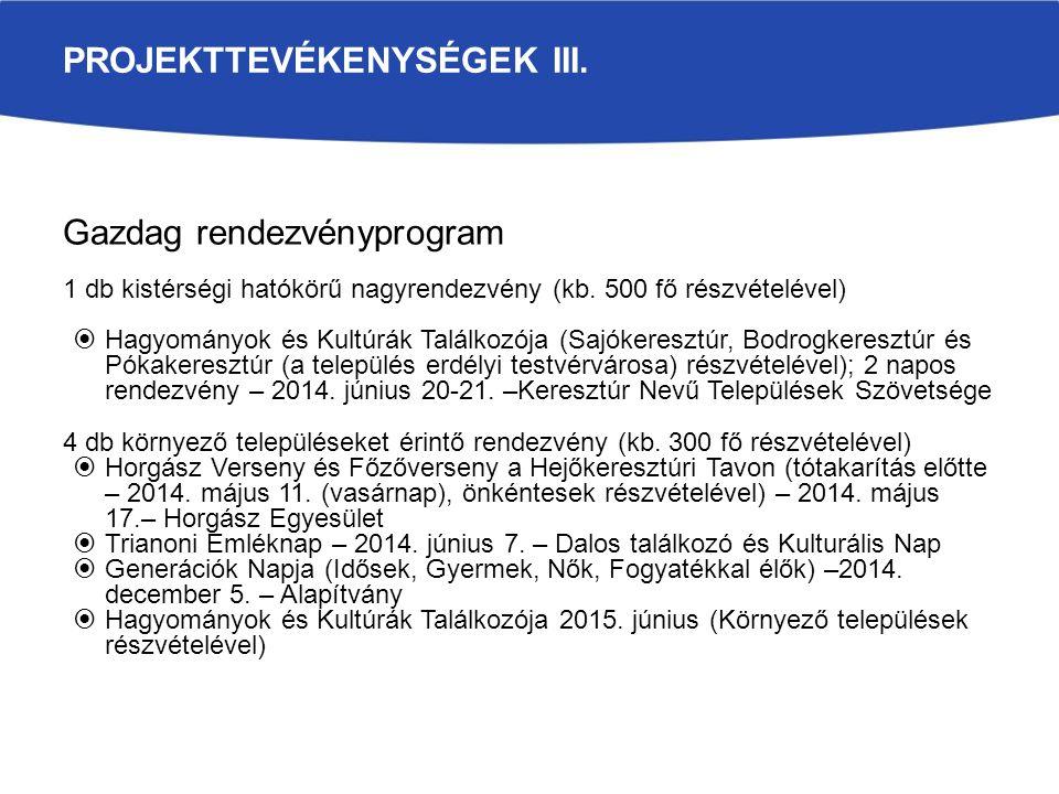 PROJEKTTEVÉKENYSÉGEK III. Gazdag rendezvényprogram 1 db kistérségi hatókörű nagyrendezvény (kb.