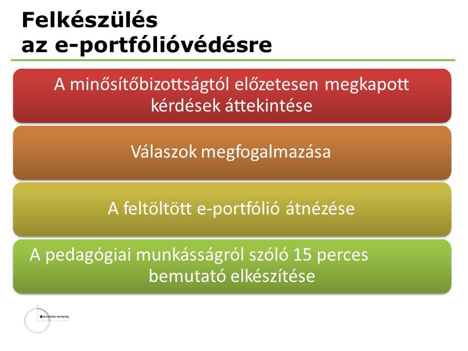 Felkészülés aze-portfólióvédésre Aminősítőbizottságtól előzetesen kérdések áttekintése megkapott Válaszok megfogalmazása A feltöltött e-portfólió átnézése A pedagógiai munkásságról szóló 15 perces bemutató elkészítése