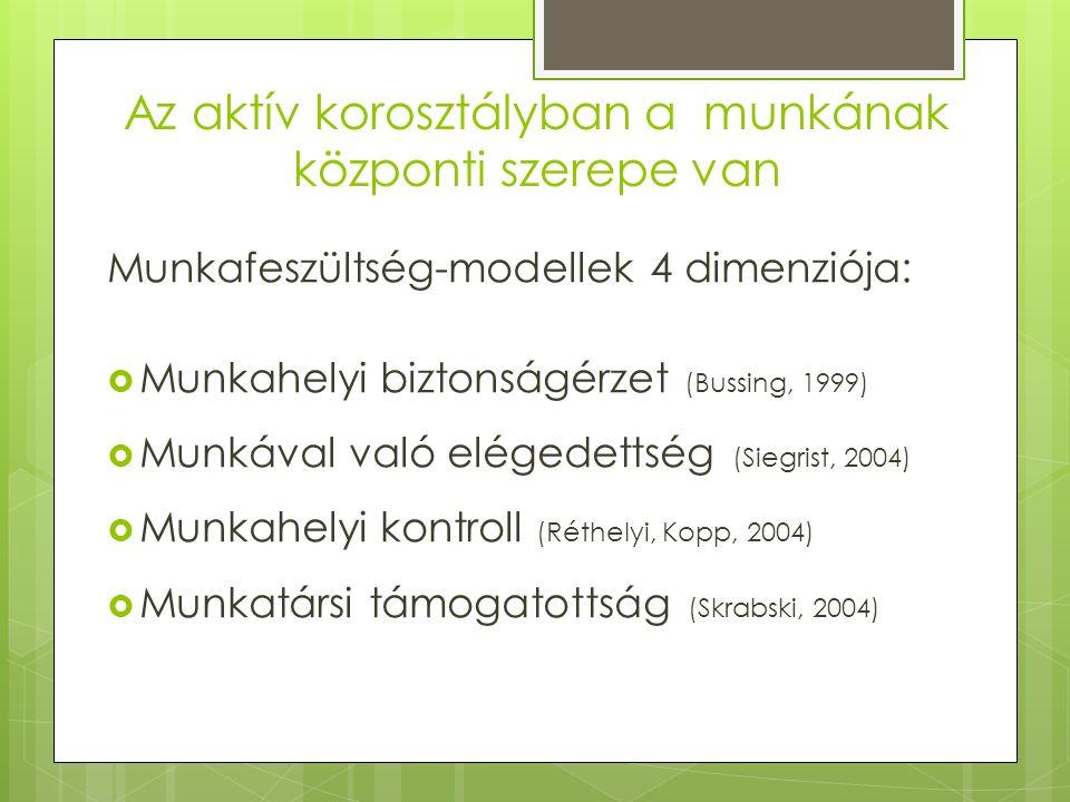 Az aktív korosztályban a munkának központi szerepe van Munkafeszültség-modellek 4 dimenziója:  Munkahelyi biztonságérzet (Bussing, 1999)  Munkával való elégedettség (Siegrist, 2004)  Munkahelyi kontroll (Réthelyi, Kopp, 2004)  Munkatársi támogatottság (Skrabski, 2004)