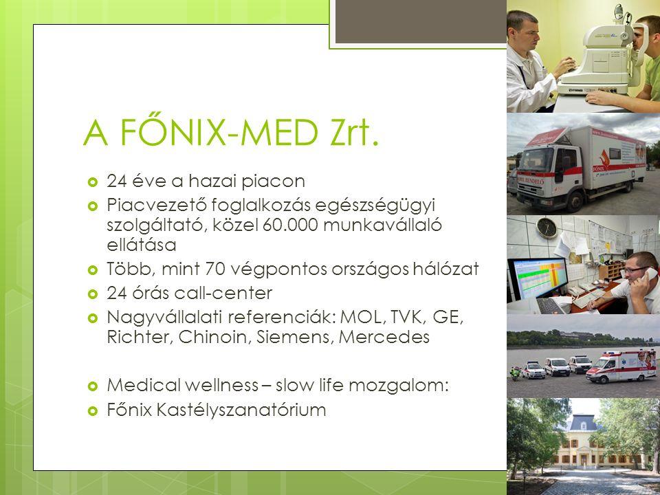 A FŐNIX-MED Zrt.  24 éve a hazai piacon  Piacvezető foglalkozás egészségügyi szolgáltató, közel 60.000 munkavállaló ellátása  Több, mint 70 végpont