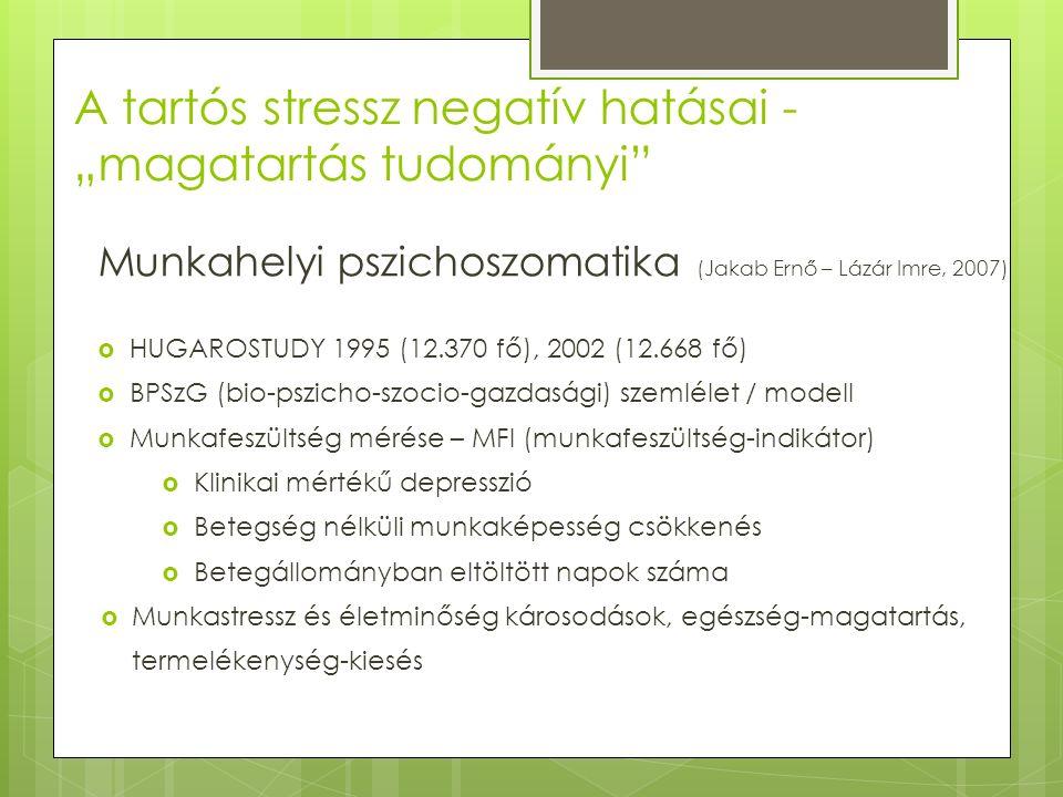 """A tartós stressz negatív hatásai - """"magatartás tudományi Munkahelyi pszichoszomatika (Jakab Ernő – Lázár Imre, 2007)  HUGAROSTUDY 1995 (12.370 fő), 2002 (12.668 fő)  BPSzG (bio-pszicho-szocio-gazdasági) szemlélet / modell  Munkafeszültség mérése – MFI (munkafeszültség-indikátor)  Klinikai mértékű depresszió  Betegség nélküli munkaképesség csökkenés  Betegállományban eltöltött napok száma  Munkastressz és életminőség károsodások, egészség-magatartás, termelékenység-kiesés"""