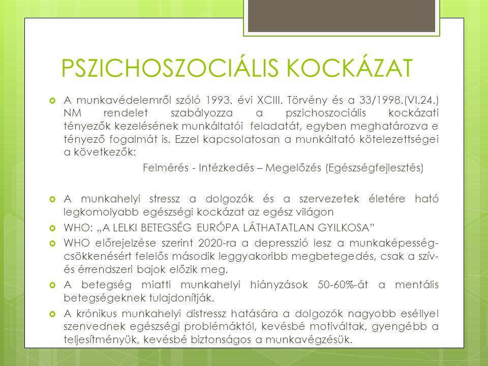 PSZICHOSZOCIÁLIS KOCKÁZAT  A munkavédelemről szóló 1993. évi XCIII. Törvény és a 33/1998.(VI.24.) NM rendelet szabályozza a pszichoszociális kockázat