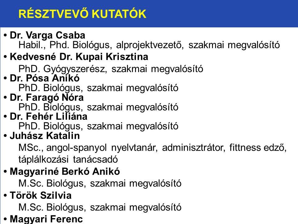 RÉSZTVEVŐ KUTATÓK Dr. Varga Csaba Habil., Phd. Biológus, alprojektvezető, szakmai megvalósító Kedvesné Dr. Kupai Krisztina PhD. Gyógyszerész, szakmai