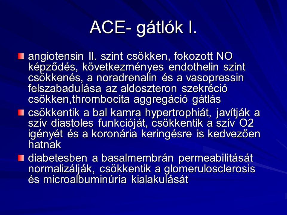 ACE- gátlók I. angiotensin II. szint csökken, fokozott NO képződés, következményes endothelin szint csökkenés, a noradrenalin és a vasopressin felszab