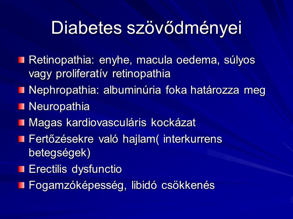 Diabetes szövődményei Retinopathia: enyhe, macula oedema, súlyos vagy proliferatív retinopathia Nephropathia: albuminúria foka határozza meg Neuropath