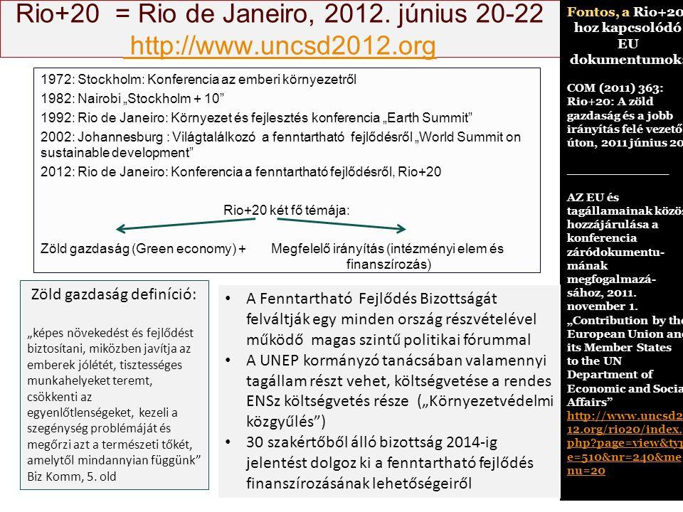 Rio+20 = Rio de Janeiro, 2012. június 20-22 http://www.uncsd2012.org http://www.uncsd2012.org 1972: Stockholm: Konferencia az emberi környezetről 1982