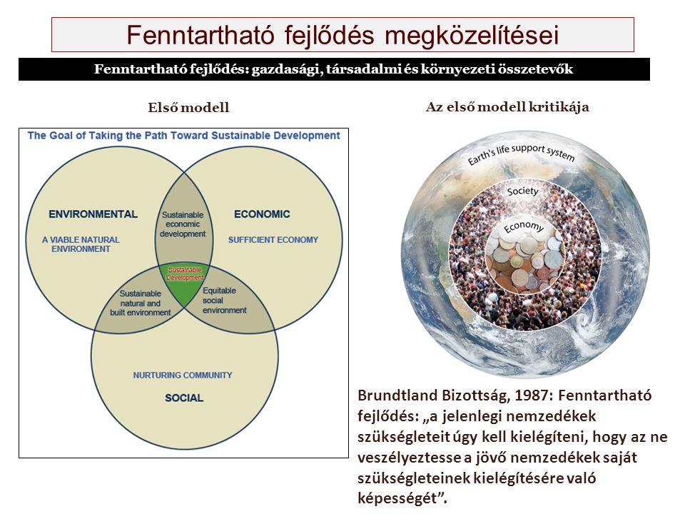 """Fenntartható fejlődés megközelítései Első modell Fenntartható fejlődés: gazdasági, társadalmi és környezeti összetevők Az első modell kritikája Brundtland Bizottság, 1987: Fenntartható fejlődés: """"a jelenlegi nemzedékek szükségleteit úgy kell kielégíteni, hogy az ne veszélyeztesse a jövő nemzedékek saját szükségleteinek kielégítésére való képességét ."""