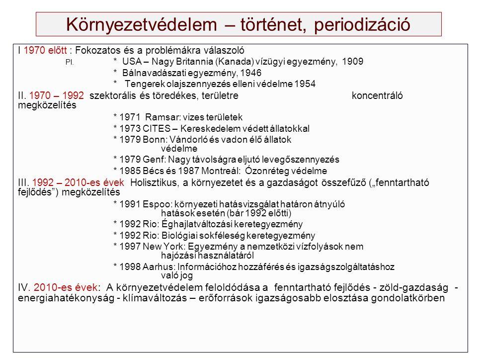 Környezetvédelem – történet, periodizáció I 1970 előtt : Fokozatos és a problémákra válaszoló Pl.