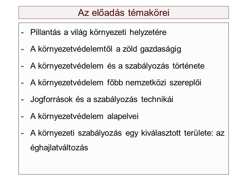 ÉGHAJLATVÁLTOZÁS