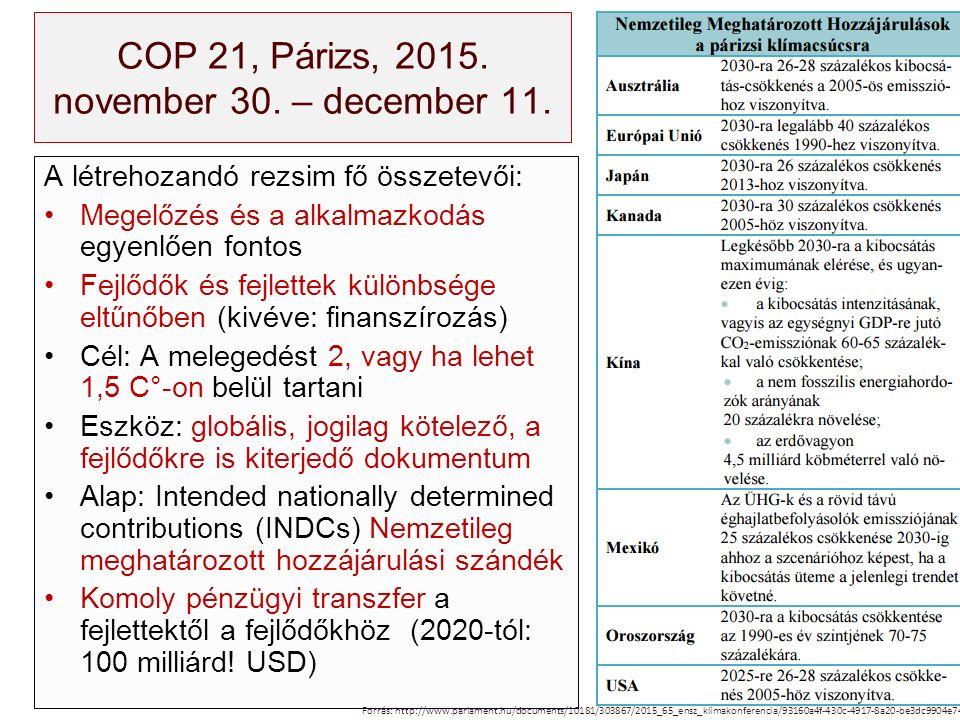 COP 21, Párizs, 2015. november 30. – december 11. A létrehozandó rezsim fő összetevői: Megelőzés és a alkalmazkodás egyenlően fontos Fejlődők és fejle