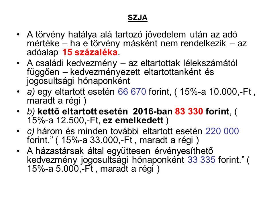 Az Szja tv.3. számú melléklet II. része a következő 3.