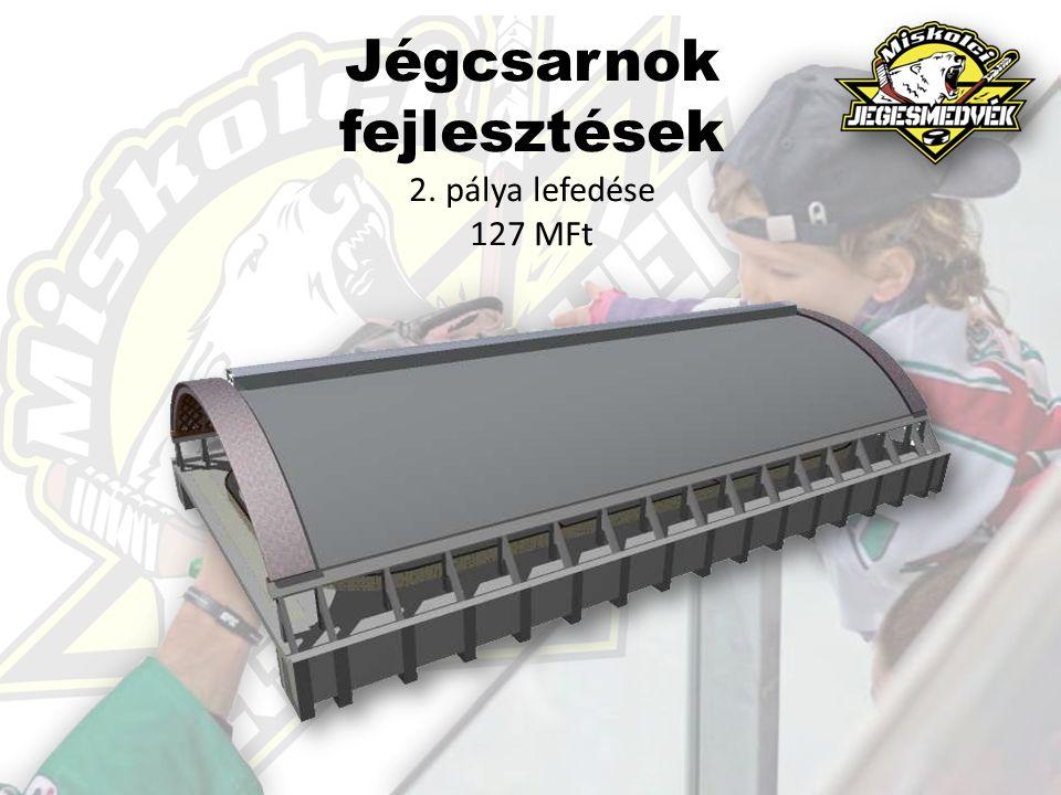 Jégcsarnok fejlesztések LED fal 15,0 MFt Beléptető rendszer 8,3 MFt Videó gólbíró rendszer 2,8 MFt