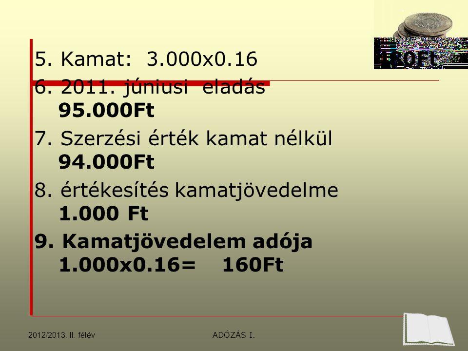 ADÓZÁS I. 5. Kamat: 3.000x0.16 480Ft 6. 2011. júniusi eladás 95.000Ft 7.