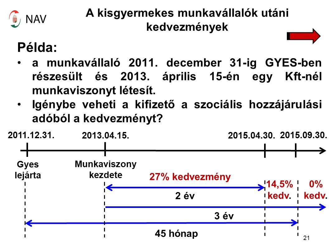 A kisgyermekes munkavállalók utáni kedvezmények Példa: a munkavállaló 2011.