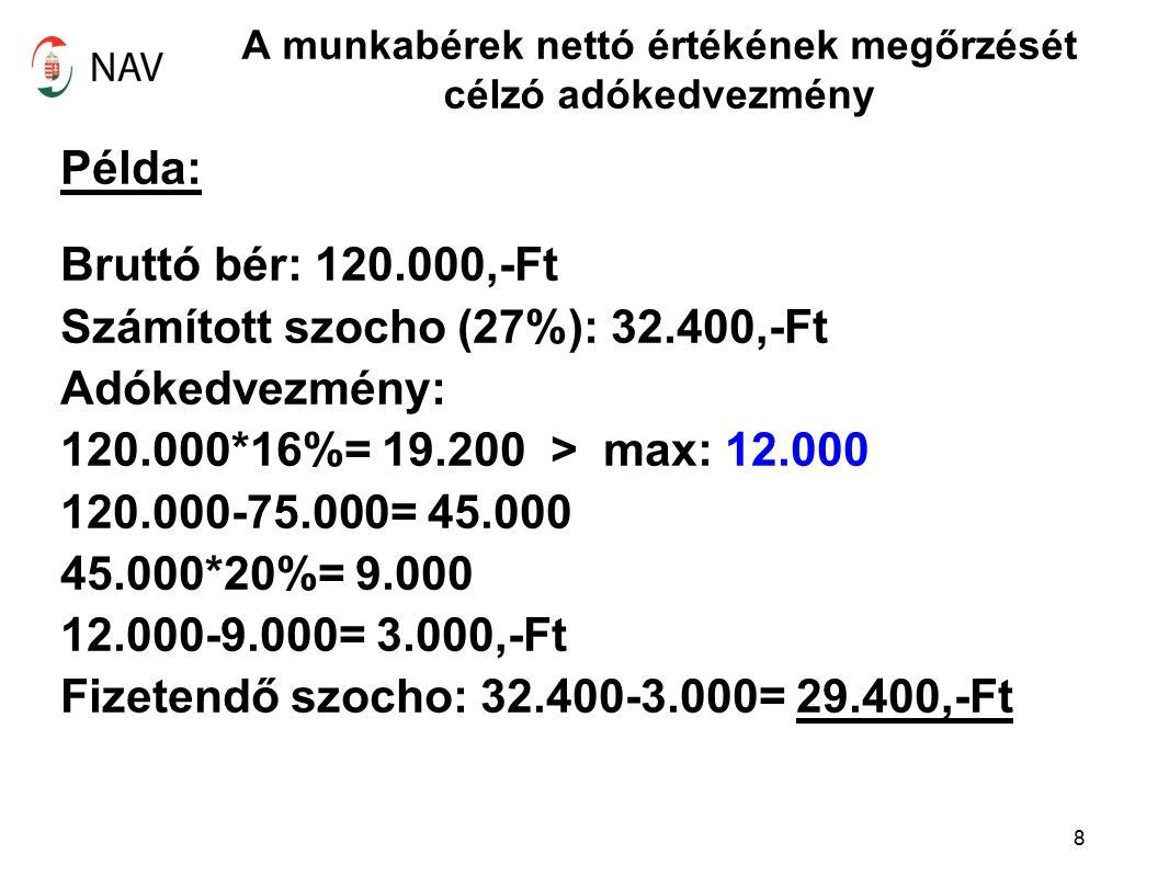 A munkabérek nettó értékének megőrzését célzó adókedvezmény 8 Példa: Bruttó bér: 120.000,-Ft Számított szocho (27%): 32.400,-Ft Adókedvezmény: 120.000*16%= 19.200 > max: 12.000 120.000-75.000= 45.000 45.000*20%= 9.000 12.000-9.000= 3.000,-Ft Fizetendő szocho: 32.400-3.000= 29.400,-Ft