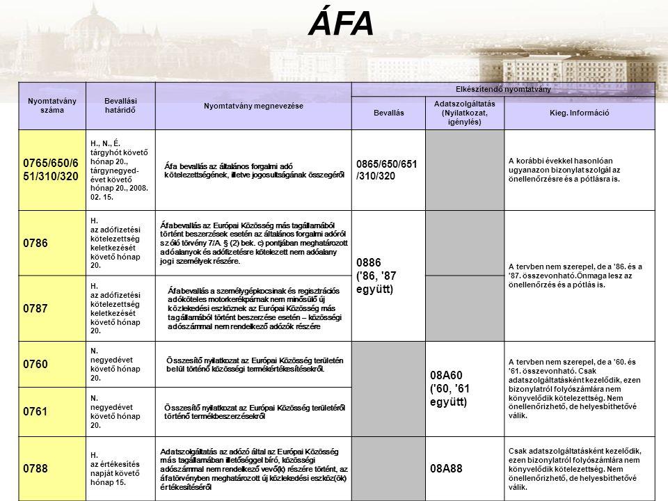 ÁFA Nyomtatvány száma Bevallási határidő Nyomtatvány megnevezése Elkészítendő nyomtatvány Bevallás Adatszolgáltatás (Nyilatkozat, igénylés) Kieg.