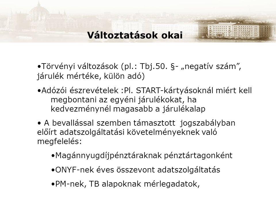 """Változtatások okai Törvényi változások (pl.: Tbj.50. §- """"negatív szám"""", járulék mértéke, külön adó) Adózói észrevételek :Pl. START-kártyásoknál miért"""