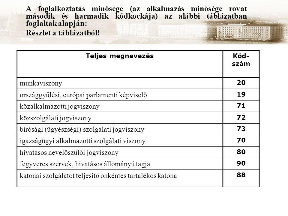 A foglalkoztatás minősége (az alkalmazás minősége rovat második és harmadik kódkockája) az alábbi táblázatban foglaltak alapján: Részlet a táblázatból