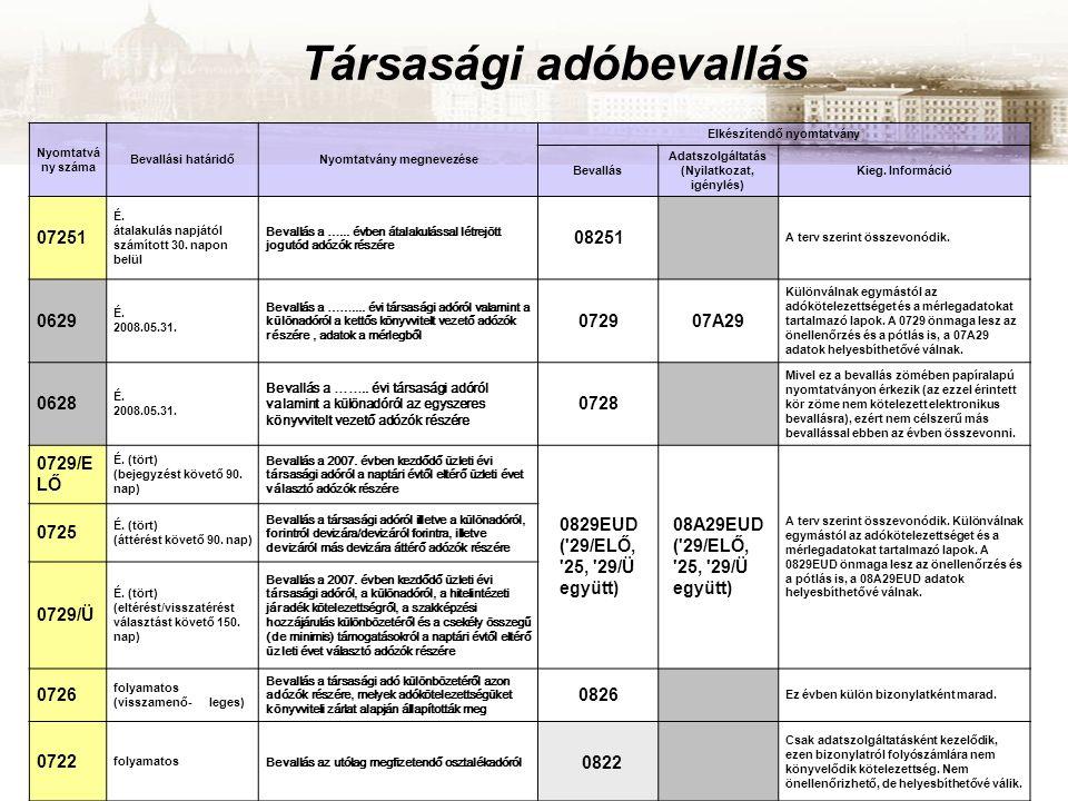 Társasági adóbevallás Nyomtatvá ny száma Bevallási határidőNyomtatvány megnevezése Elkészítendő nyomtatvány Bevallás Adatszolgáltatás (Nyilatkozat, ig