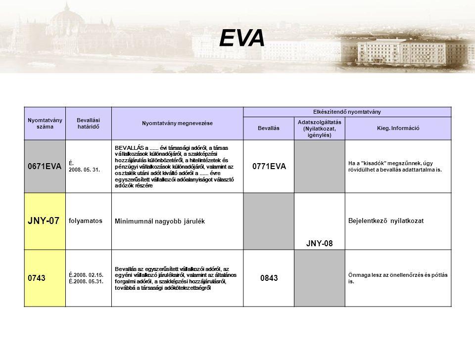 EVA Nyomtatvány száma Bevallási határidő Nyomtatvány megnevezése Elkészítendő nyomtatvány Bevallás Adatszolgáltatás (Nyilatkozat, igénylés) Kieg. Info