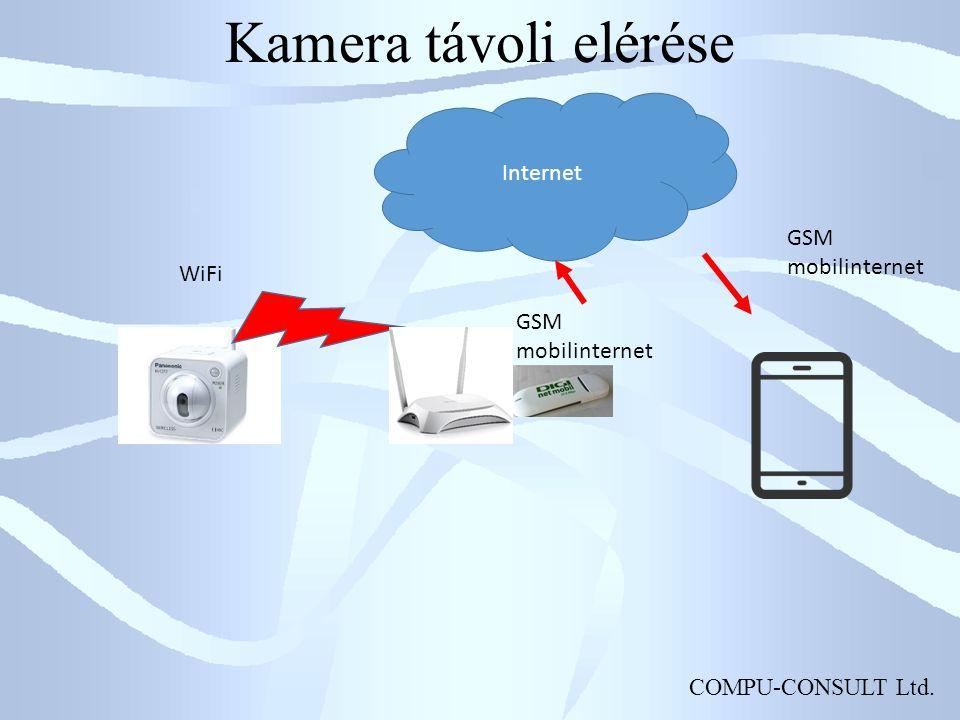 COMPU-CONSULT Ltd. Internet WiFi GSM mobilinternet Kamera távoli elérése