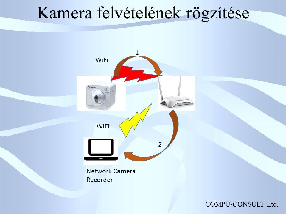 COMPU-CONSULT Ltd. WiFi Kamera felvételének rögzítése WiFi 1 2 Network Camera Recorder