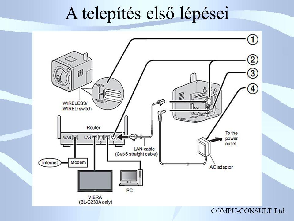 COMPU-CONSULT Ltd. A telepítés első lépései