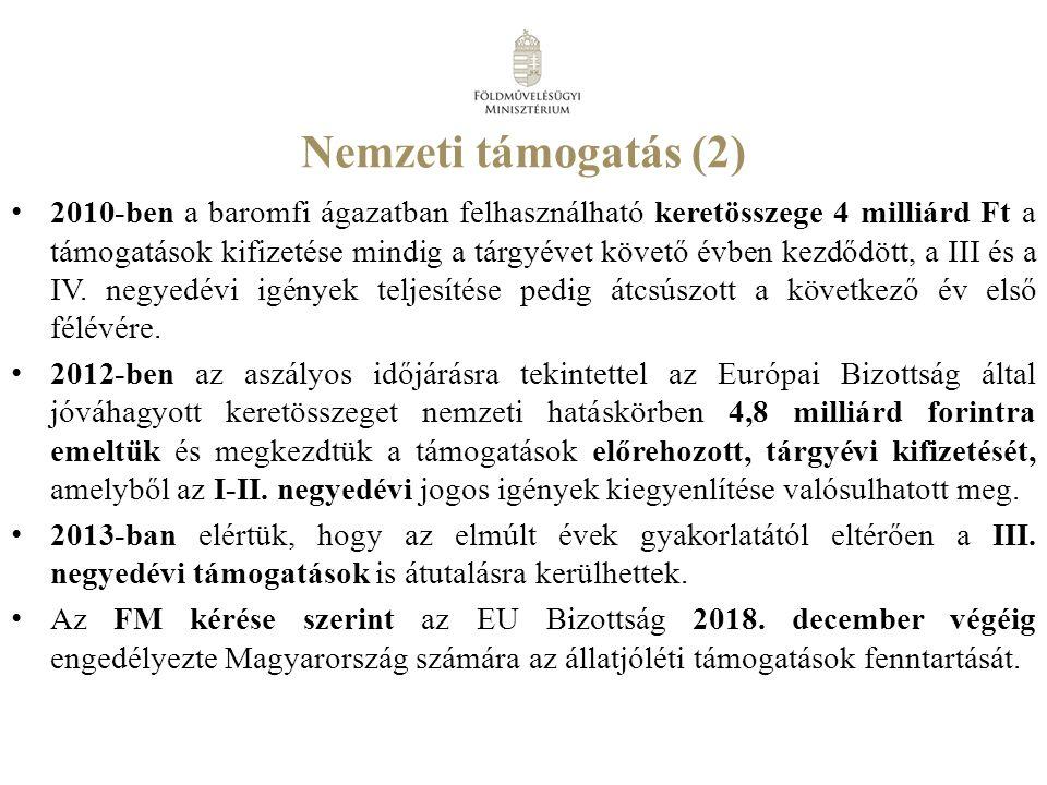 Nemzeti támogatás (2) 2010-ben a baromfi ágazatban felhasználható keretösszege 4 milliárd Ft a támogatások kifizetése mindig a tárgyévet követő évben kezdődött, a III és a IV.