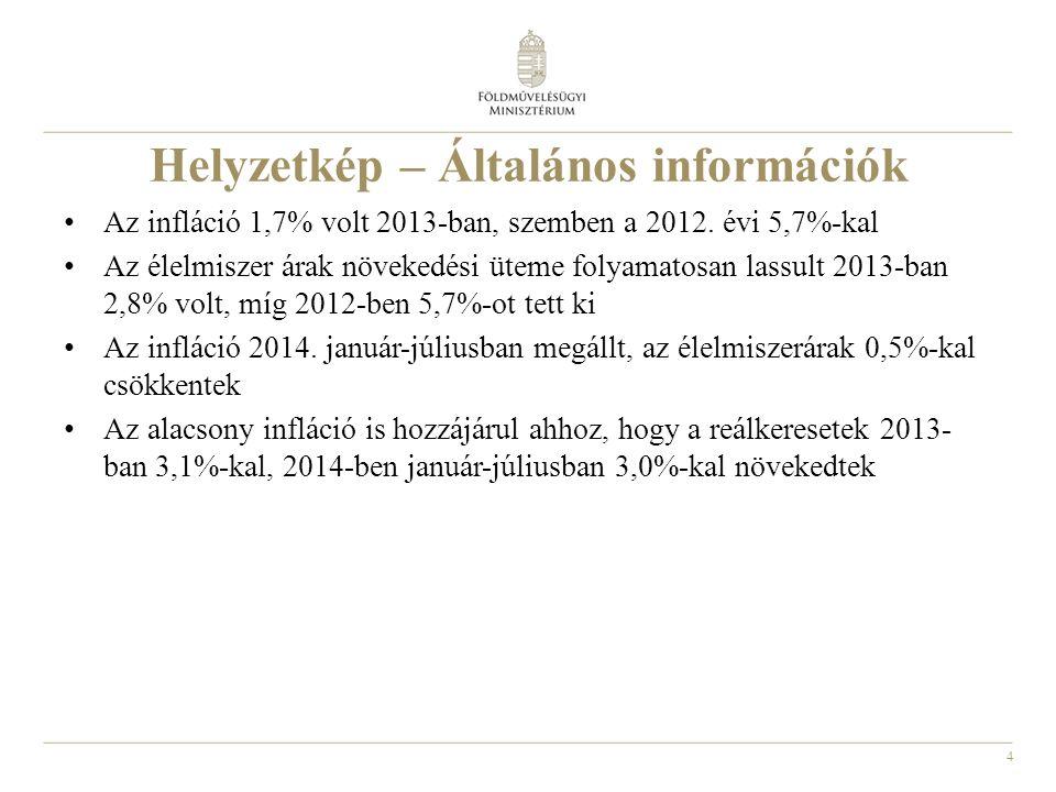 4 Helyzetkép – Általános információk Az infláció 1,7% volt 2013-ban, szemben a 2012.