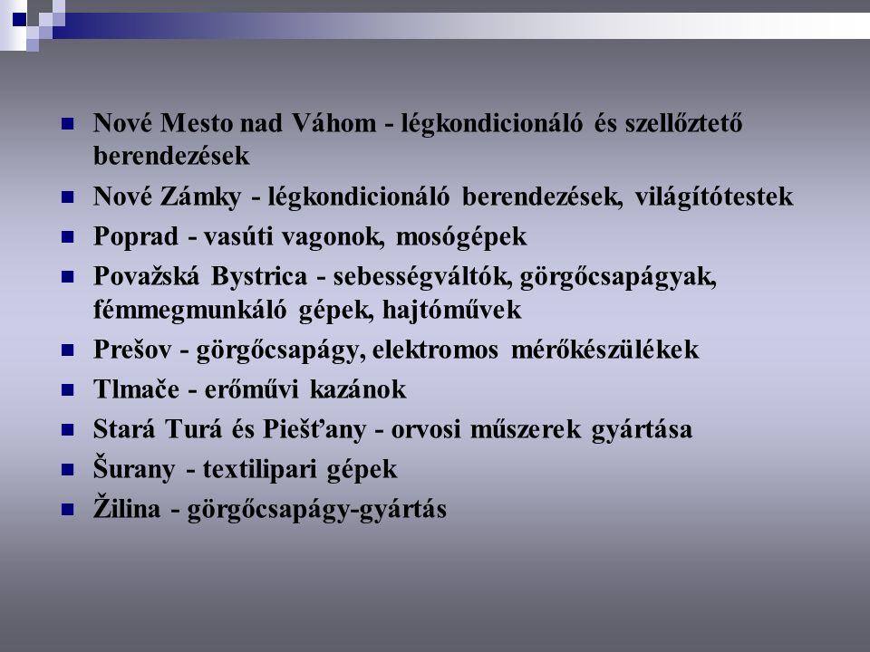 Nové Mesto nad Váhom - légkondicionáló és szellőztető berendezések Nové Zámky - légkondicionáló berendezések, világítótestek Poprad - vasúti vagonok,