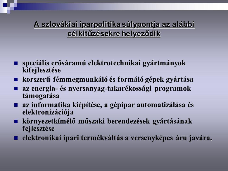A szlovákiai iparpolitika súlypontja az alábbi célkitűzésekre helyeződik speciális erősáramú elektrotechnikai gyártmányok kifejlesztése korszerű fémme