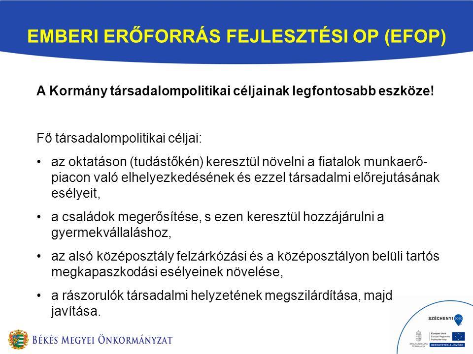 EMBERI ERŐFORRÁS FEJLESZTÉSI OP (EFOP) A Kormány társadalompolitikai céljainak legfontosabb eszköze.