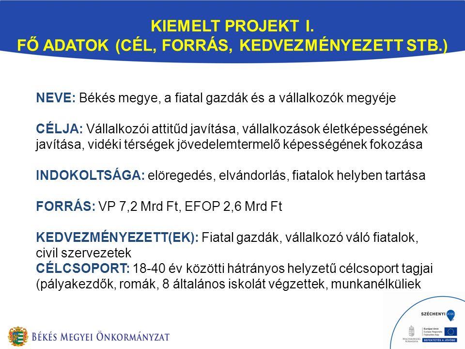 KIEMLET PROJEKT IV.