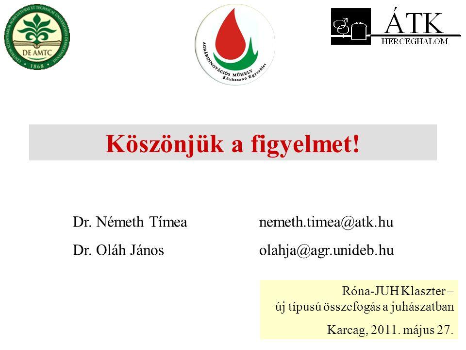 Dr. Németh Tímeanemeth.timea@atk.hu Dr. Oláh Jánosolahja@agr.unideb.hu Róna-JUH Klaszter – új típusú összefogás a juhászatban Karcag, 2011. május 27.