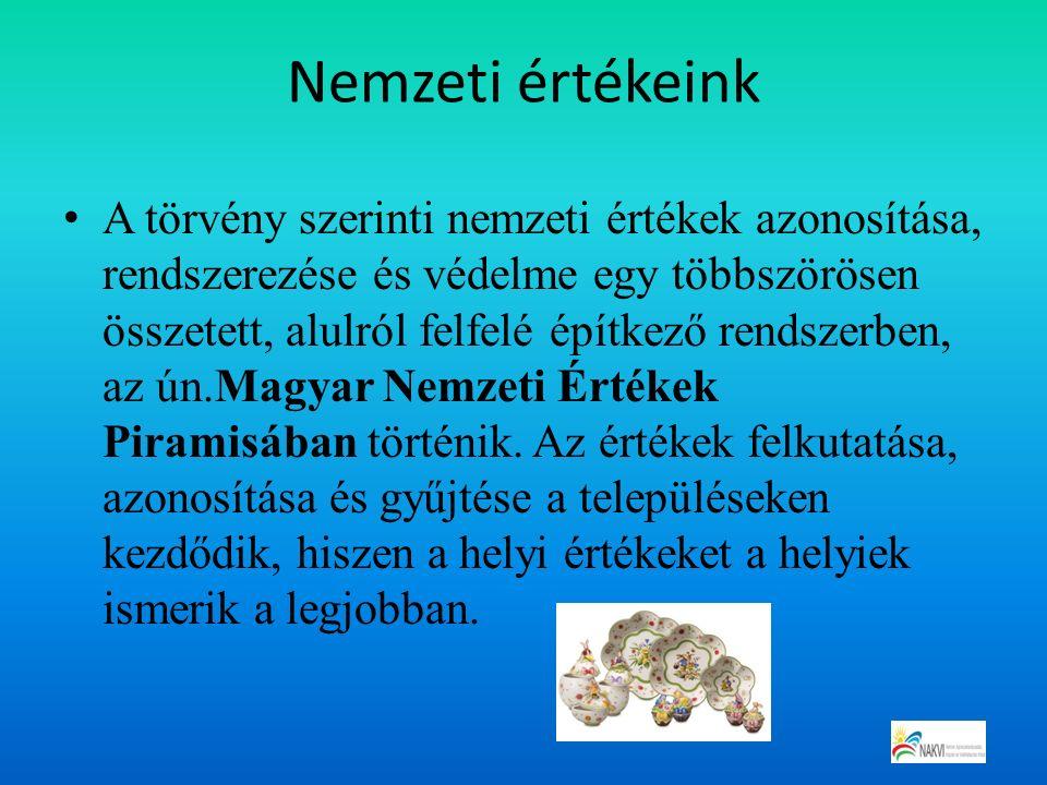 Nemzeti értékeink A törvény szerinti nemzeti értékek azonosítása, rendszerezése és védelme egy többszörösen összetett, alulról felfelé építkező rendszerben, az ún.Magyar Nemzeti Értékek Piramisában történik.